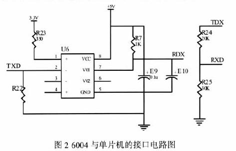 二氧化碳检测仪在工业、农业、医药、环境保护等都有着重要意义。采用单片机进行二氧化碳浓度检测、显示、实时控制能够提高生产效率、节约能源。另外在工业现场,往往需要完成信号的长线传输,如果传输的信号是电压信号,传输线会受到噪声的干扰,传输线的分布电阻会产生电压降,为了解决上述问题和避开相关噪声的影响,考虑用电流来传输信号,因为电流对噪声并不敏感。为此,对本文介绍一种利用MSP430F169 单片控制的二氧化碳检测系统,并带有三线制4~20mA 电流输出,还可以用标准的Modbus 协议与上位机通讯。  1 系统