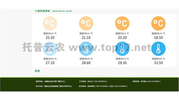 无线农业气象综合监测站软件界面图3